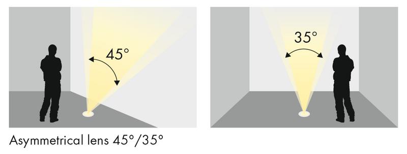 asymmetrical lens 45/35degree for led pool lights