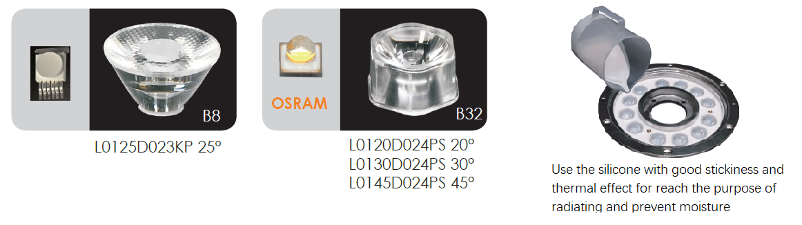lens and waterproof treatment for led fountain light