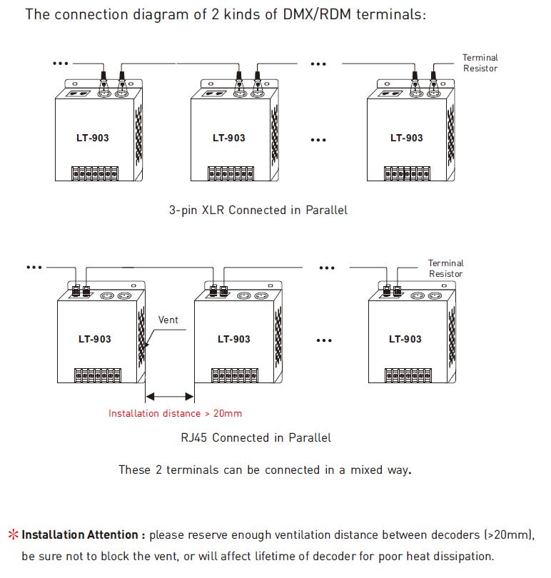 The connection diagram of 2 kinds of DMX/RDM terminals